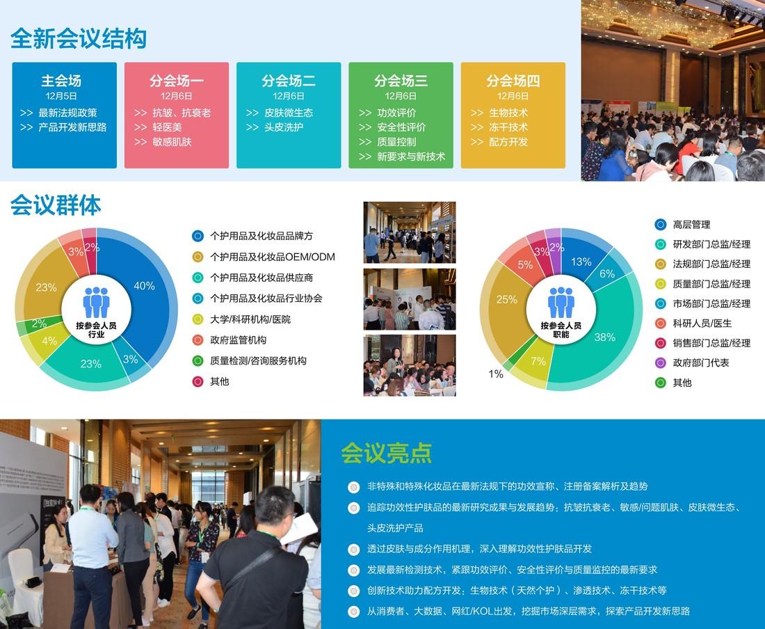 放大电路负反馈作用—2019第四届中国国际化妆品技术峰会(上海)