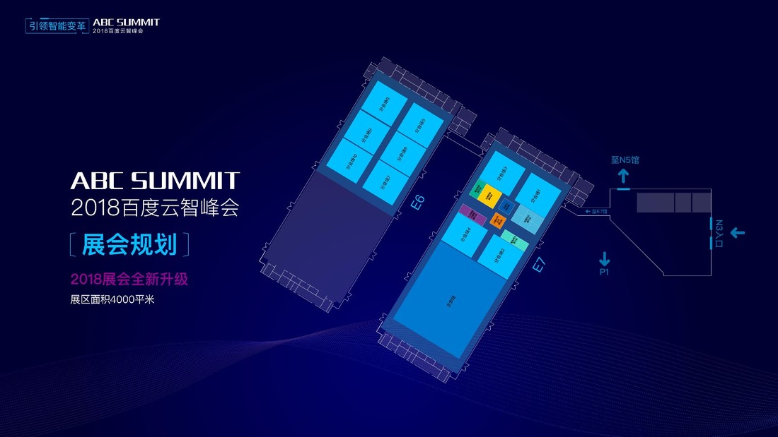 ABC SUMMIT 2018百度云智峰会