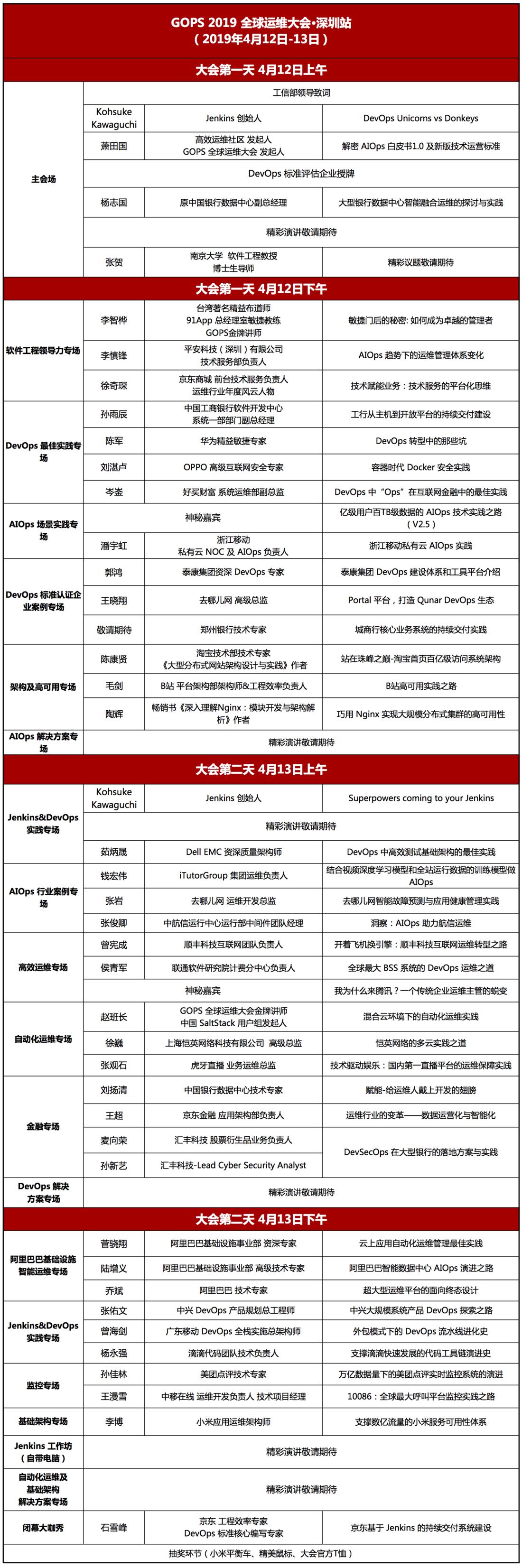 GOPS 19 深圳大会 2.21.png