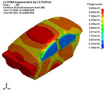 LS-DYNA的NVH, 疲劳和频域分析培训
