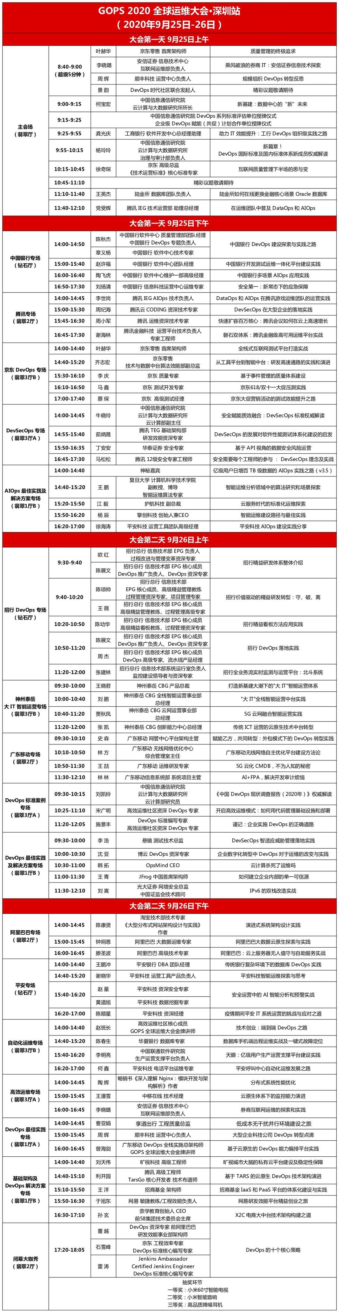 2020第十四届GOPS全球运维大会(9月深圳)